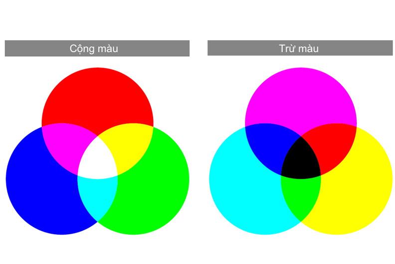 son-quet-tuong